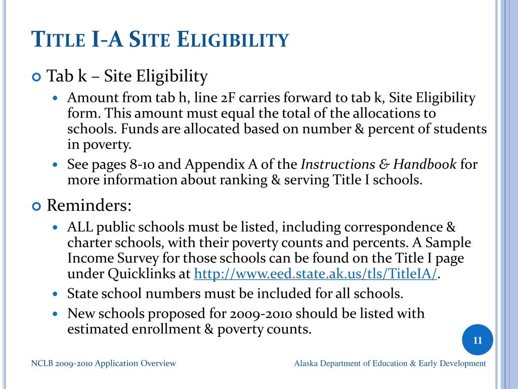Title I-A Site Eligibility
