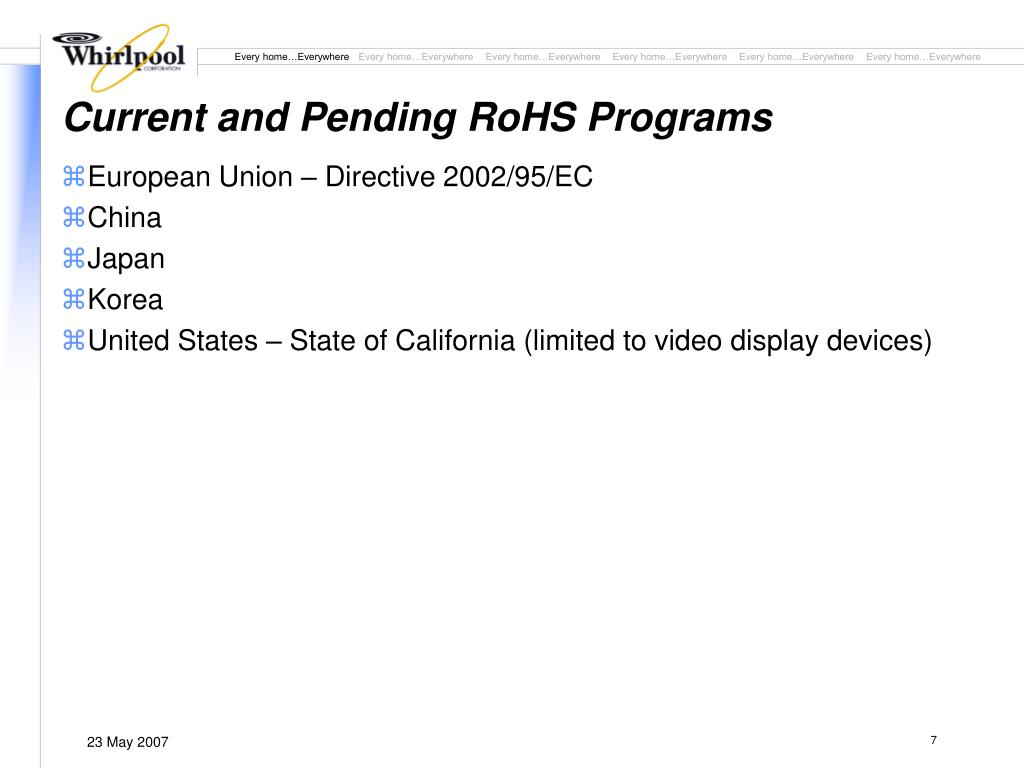 Current and Pending RoHS Programs
