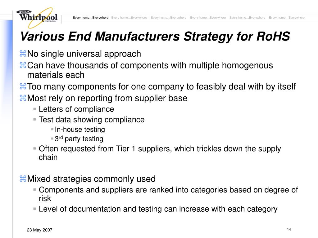Various End Manufacturers Strategy for RoHS