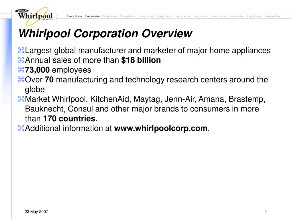 Whirlpool Corporation Overview