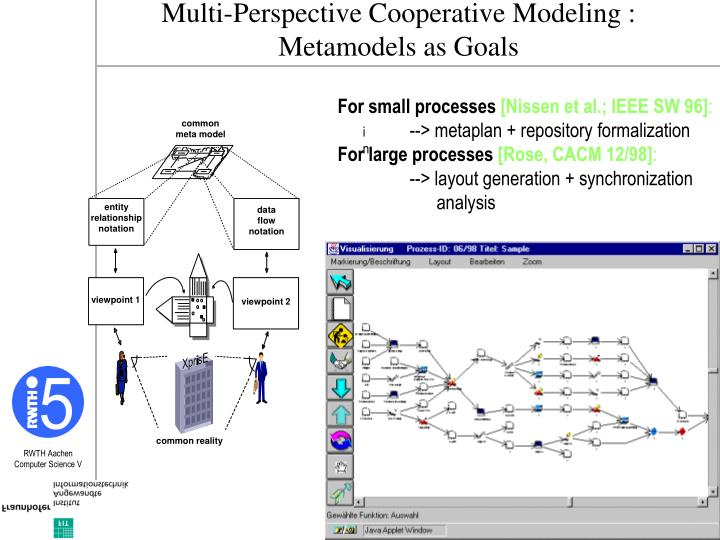 Multi perspective cooperative modeling metamodels as goals