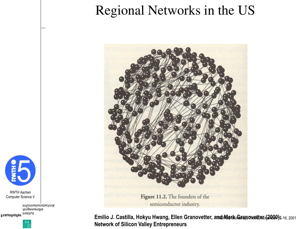 Regional Networks in the US