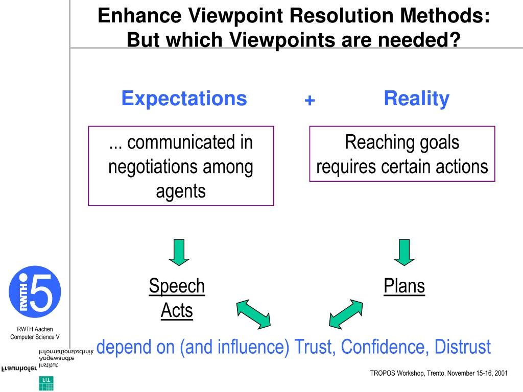 Enhance Viewpoint Resolution Methods: