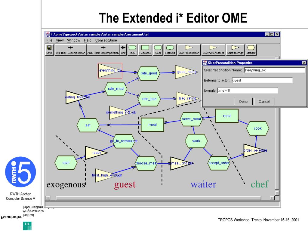 The Extended i* Editor OME