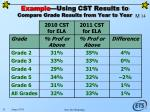 example using cst results to compare grade results from year to year