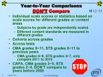 year to year comparisons don t compare