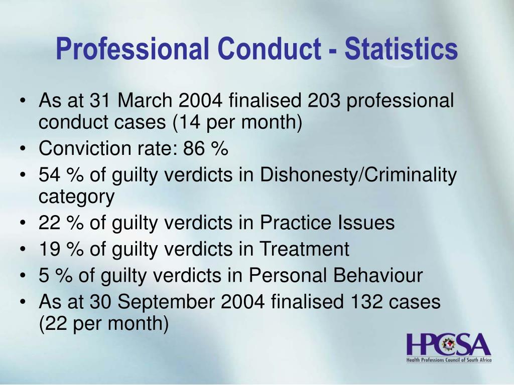 Professional Conduct - Statistics