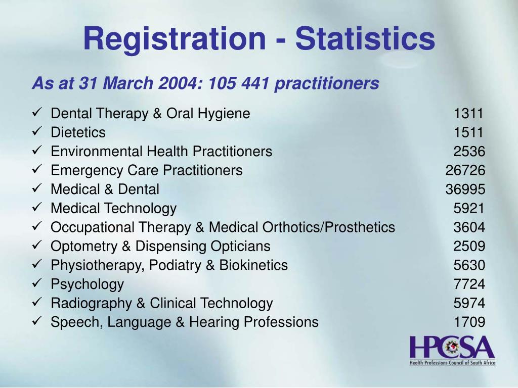 Registration - Statistics