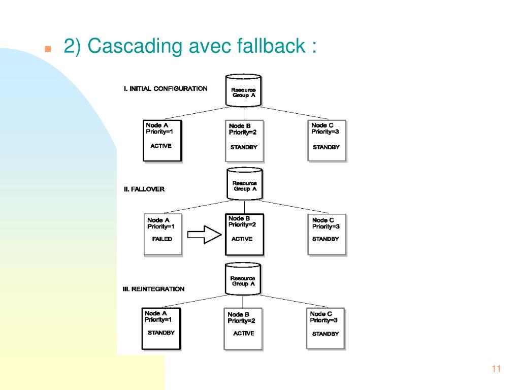 2) Cascading avec fallback :
