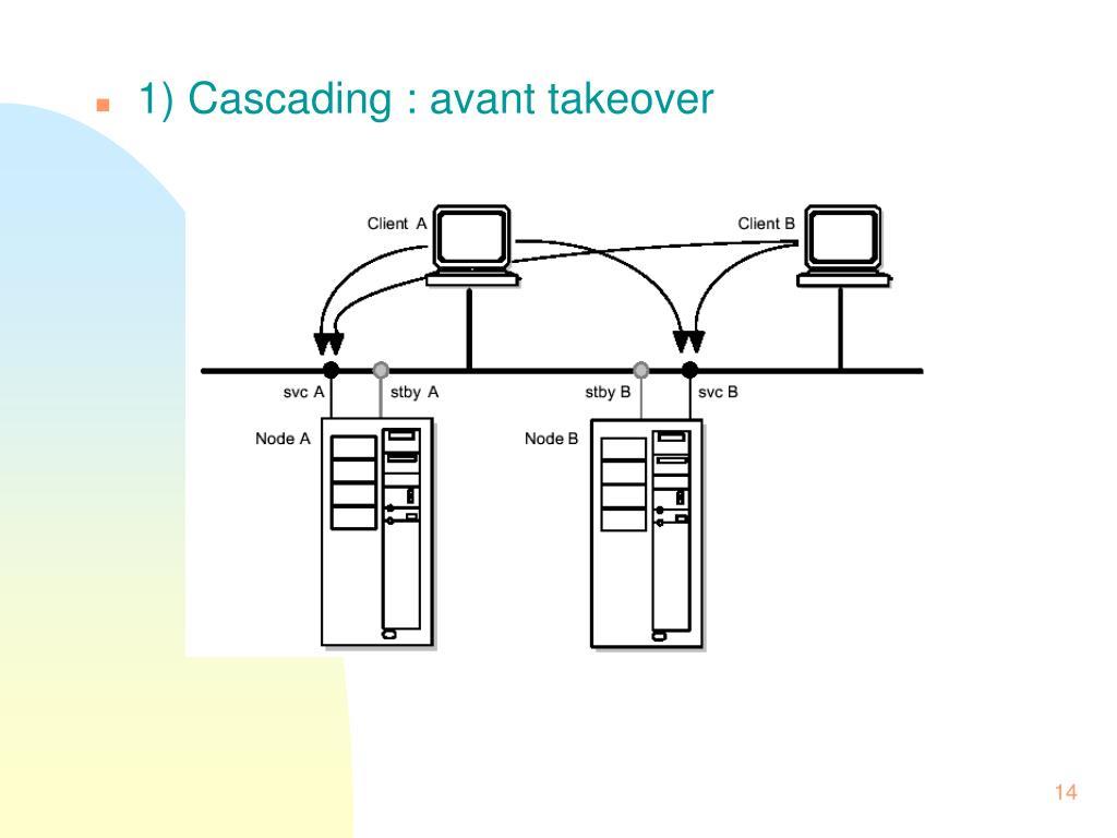 1) Cascading : avant takeover