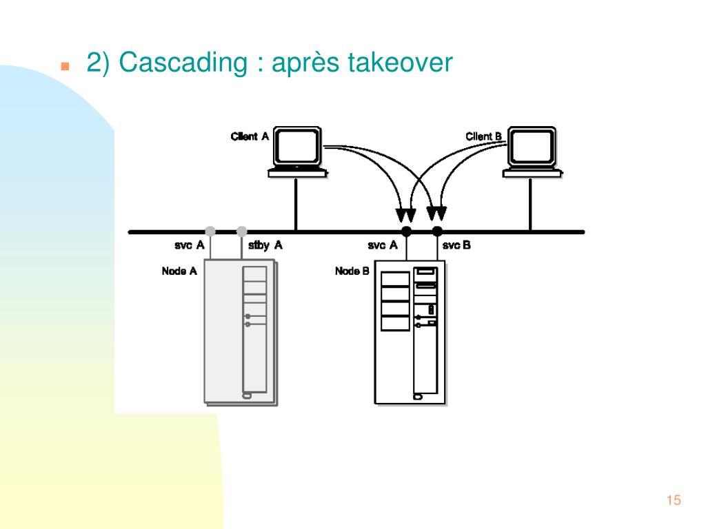 2) Cascading : après takeover