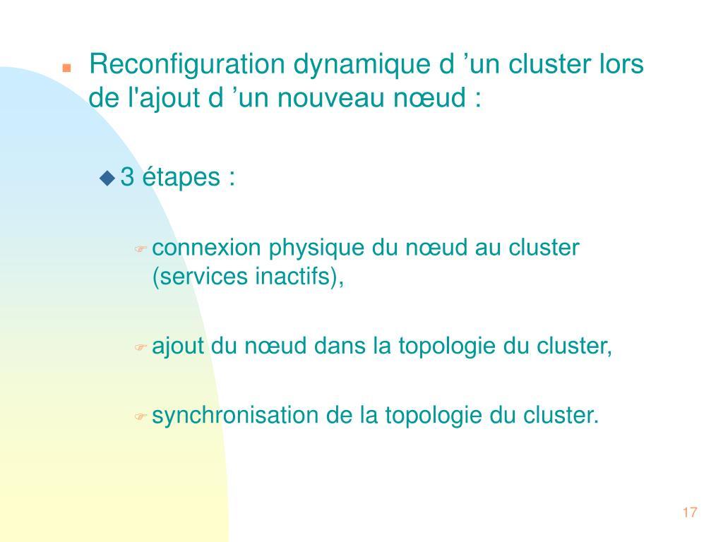 Reconfiguration dynamique d'un cluster lors de l'ajout d'un nouveau nœud :