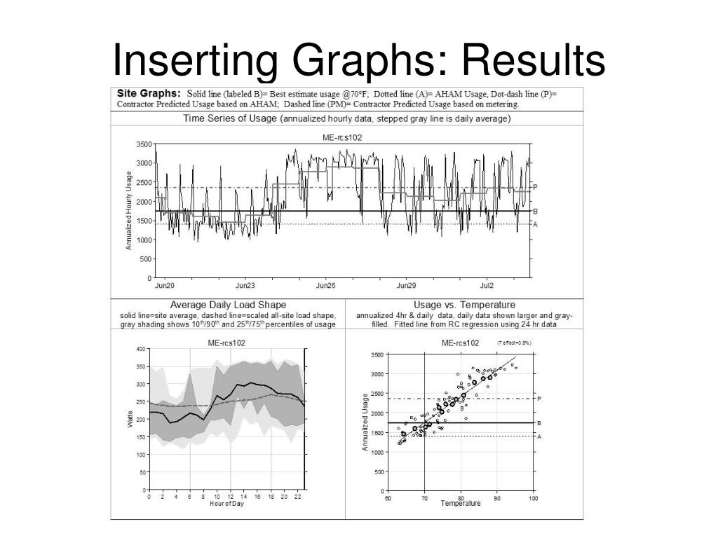 Inserting Graphs: Results