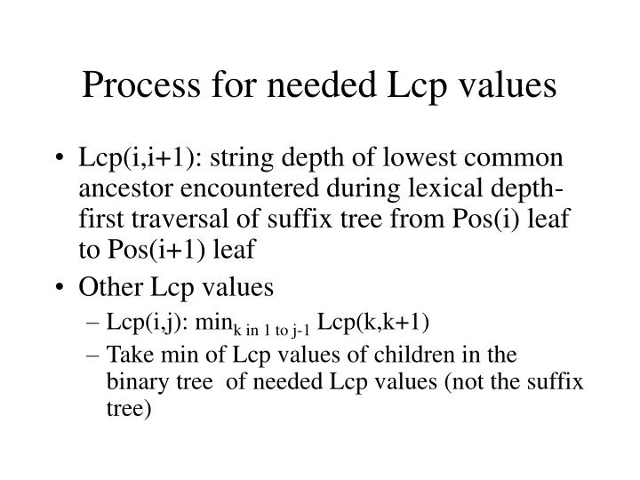 Process for needed Lcp values