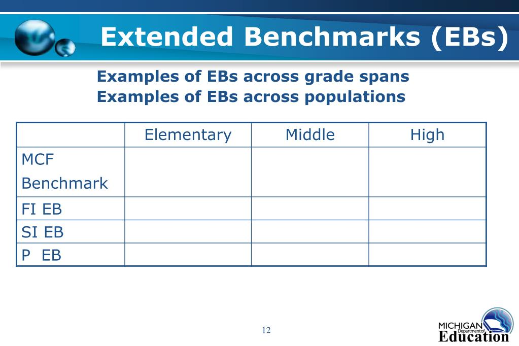Extended Benchmarks (EBs)
