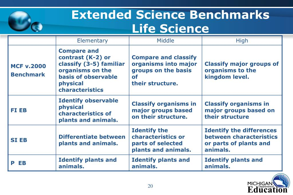 Extended Science Benchmarks
