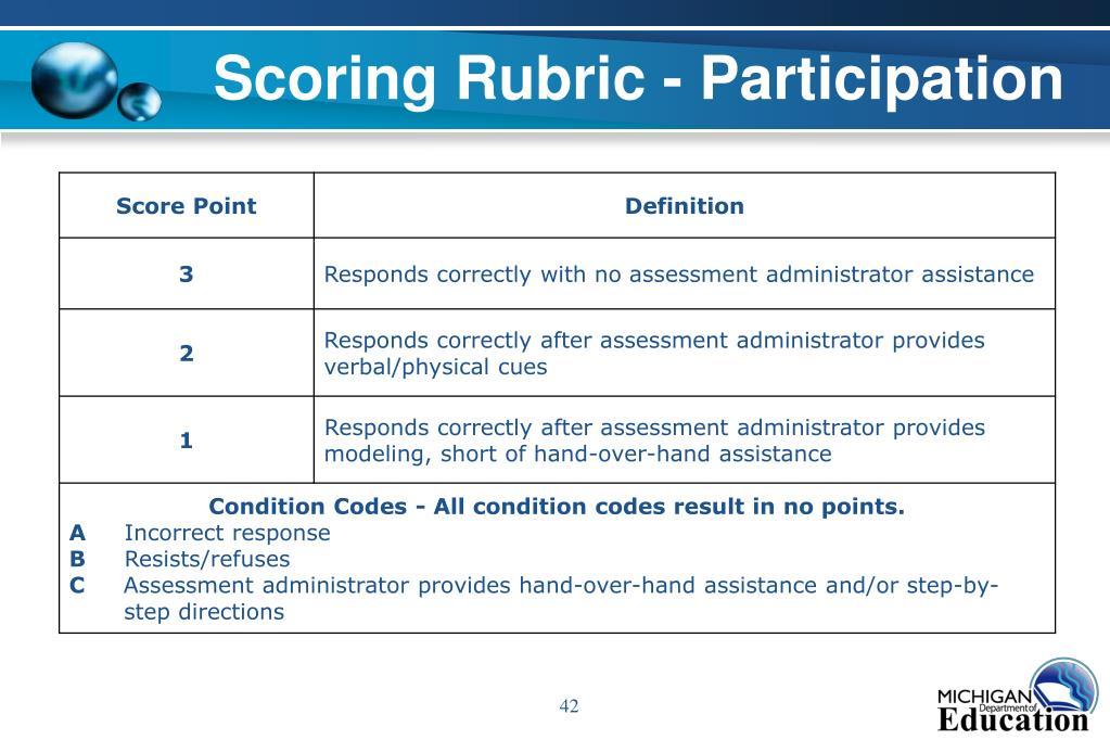 Scoring Rubric - Participation