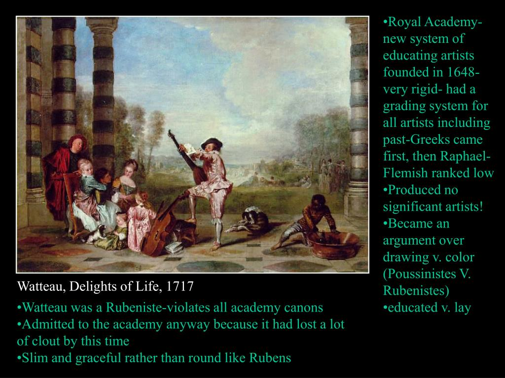Royal Academy- new system of educating artists founded in 1648-very rigid- had a grading system for all artists including past-Greeks came first, then Raphael-Flemish ranked low