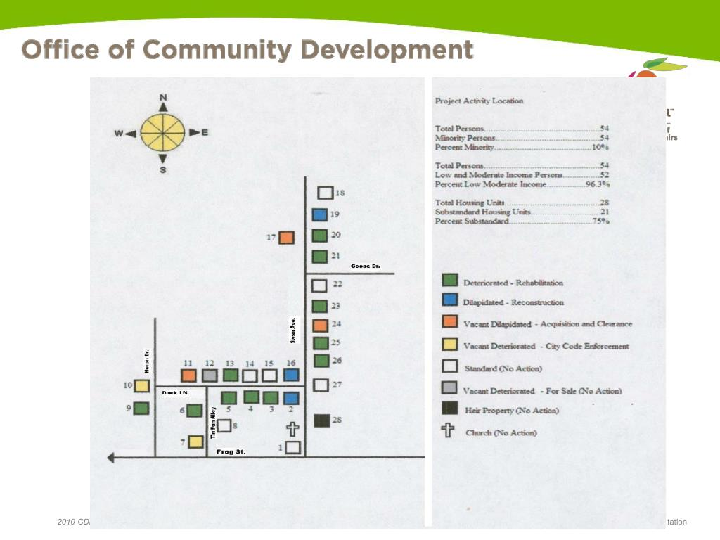 CDBG APP Housing Presentation