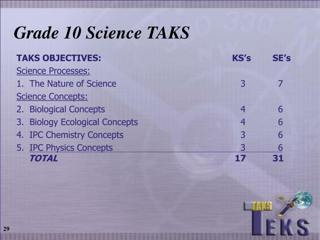 Grade 10 Science TAKS