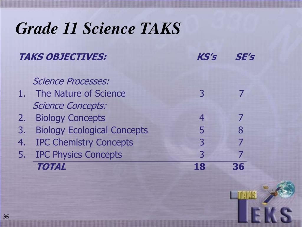 Grade 11 Science TAKS