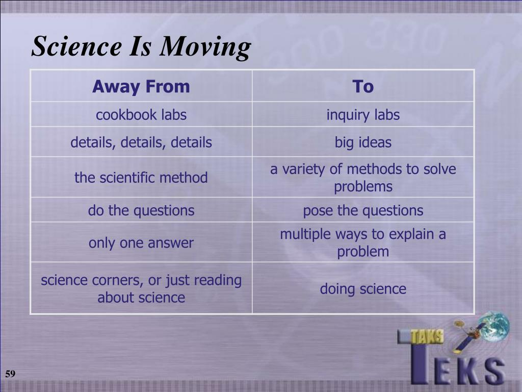 Science Is Moving