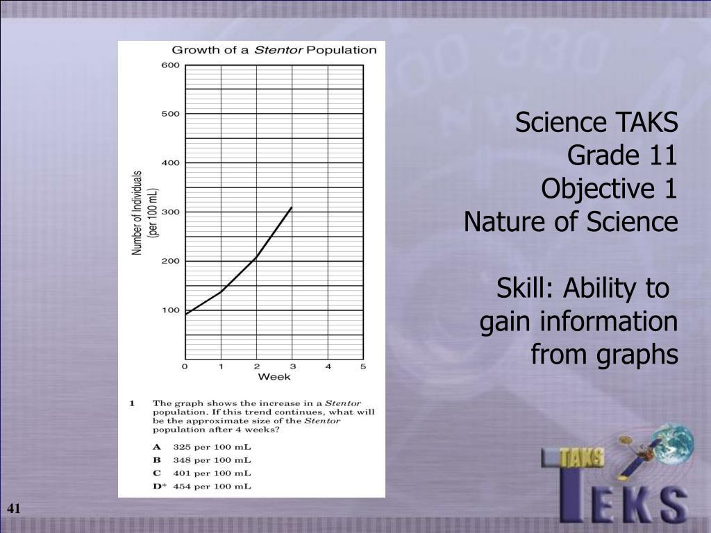 Science TAKS