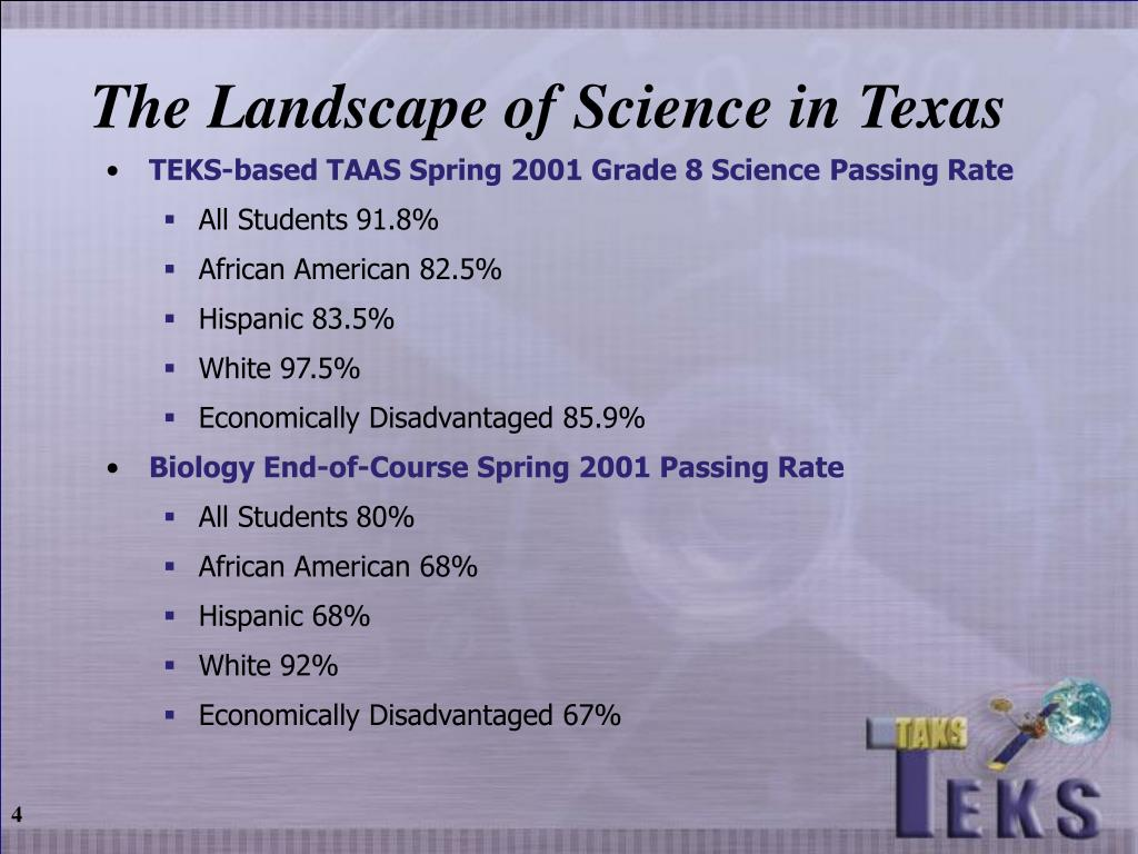 The Landscape of Science in Texas