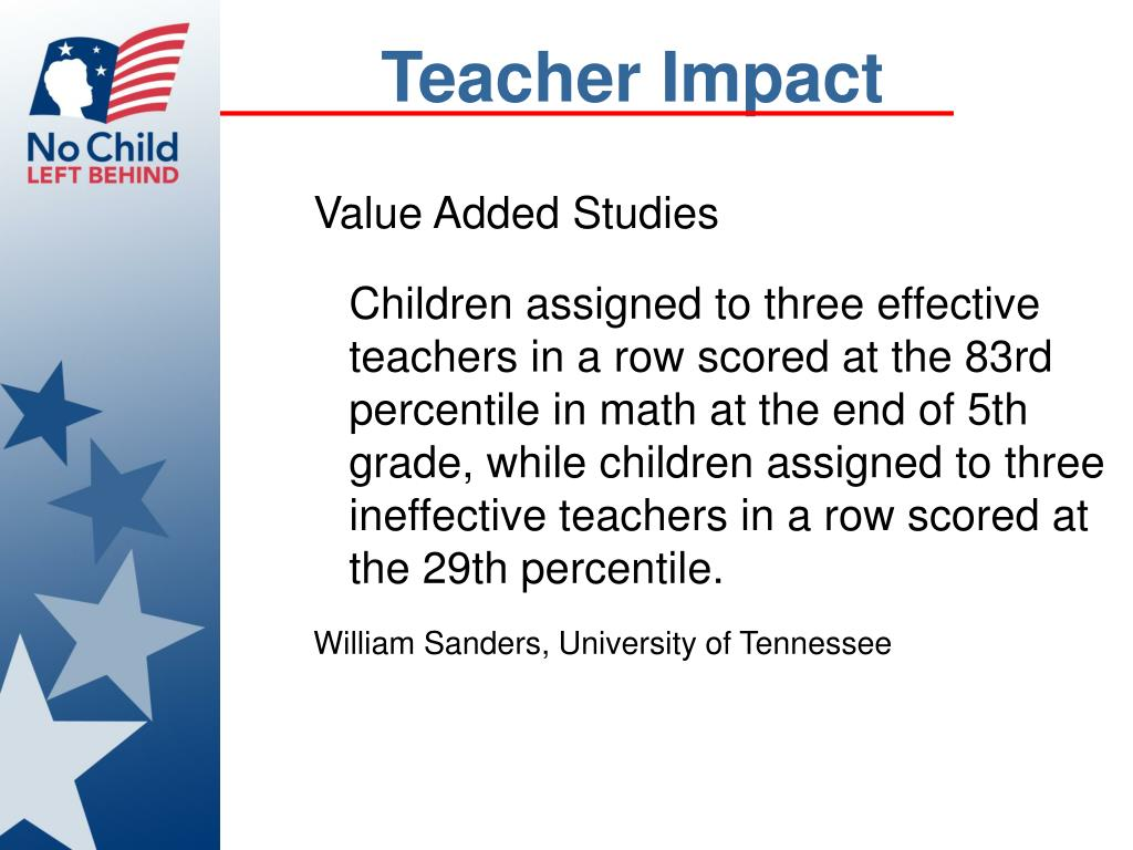 Teacher Impact