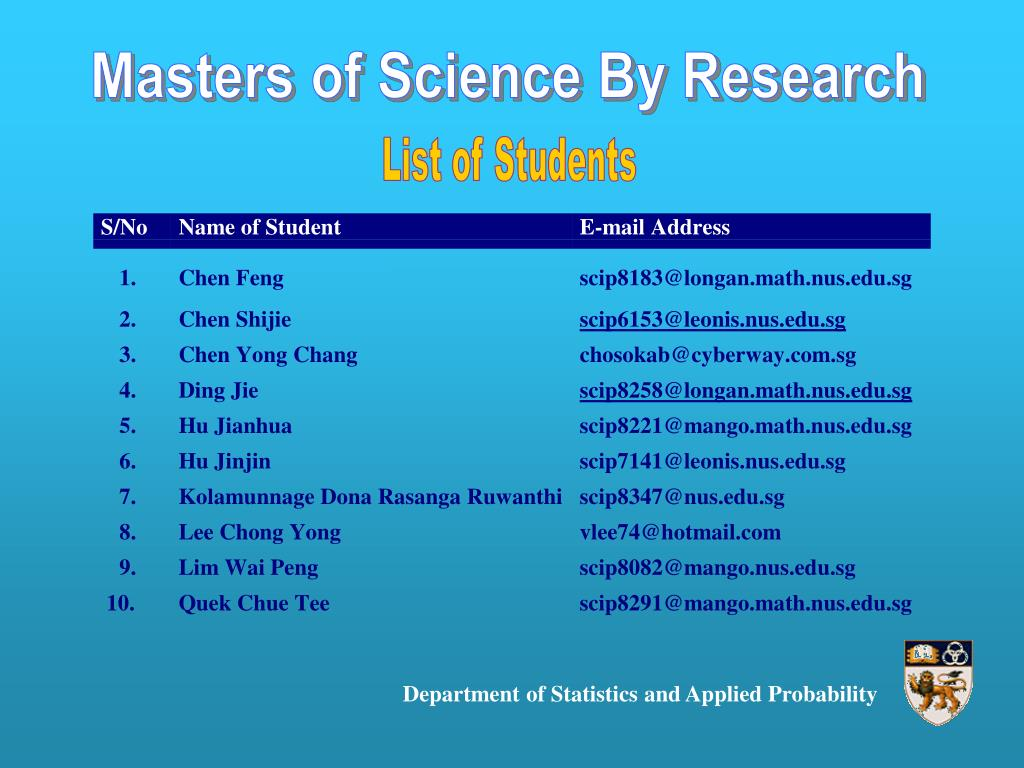 Masters of Science By Research