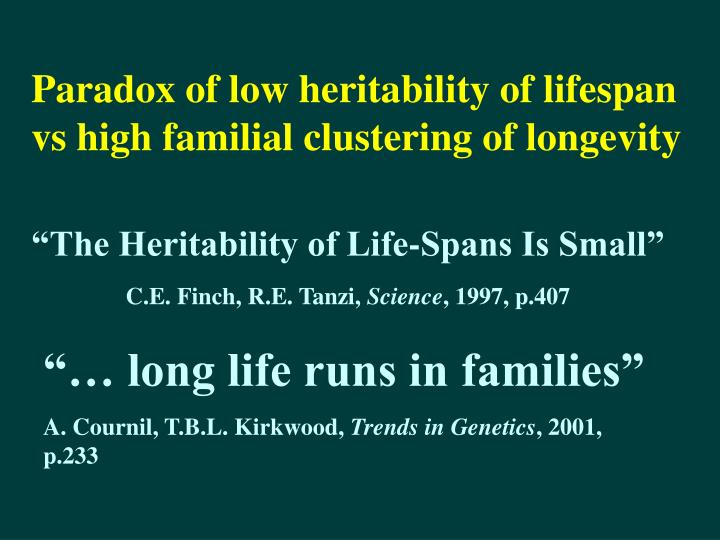 The heritability of life spans is small c e finch r e tanzi science 1997 p 407