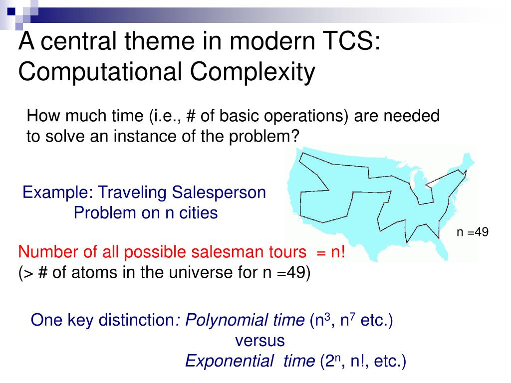 A central theme in modern TCS: Computational Complexity