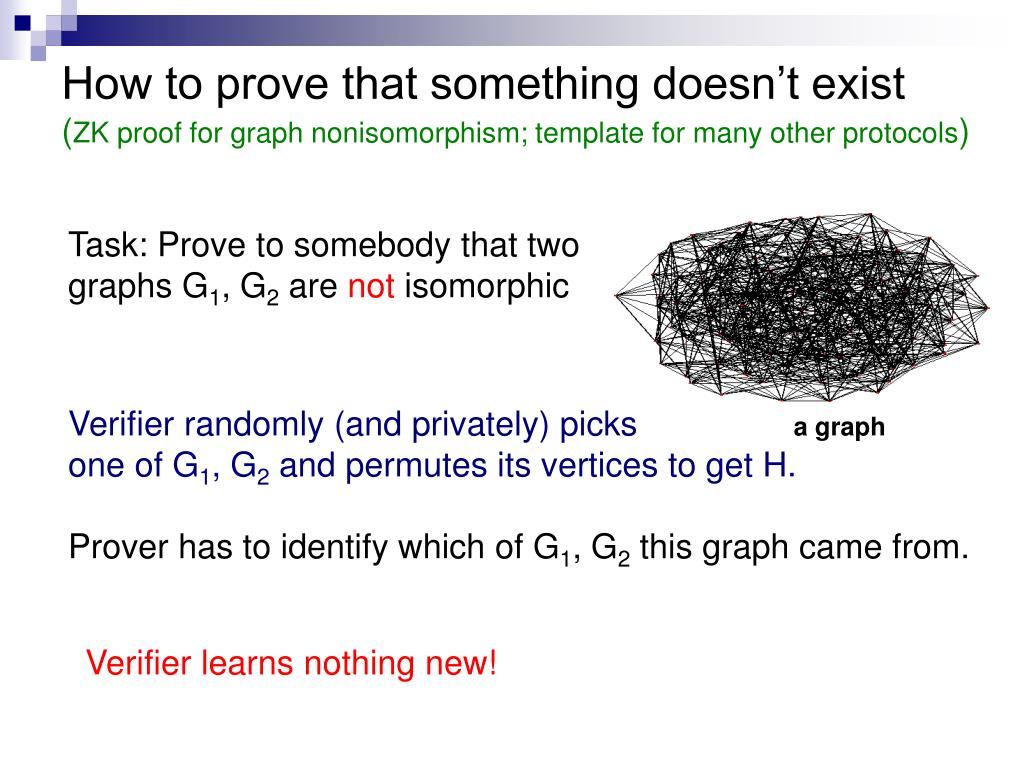 How to prove that something doesn't exist