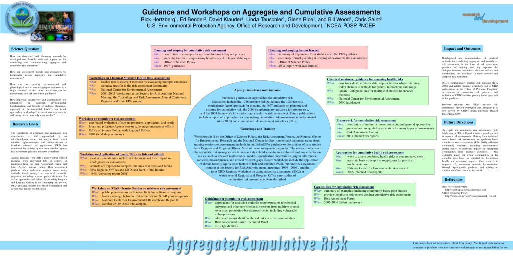 Planning and scoping for cumulative risk assessment