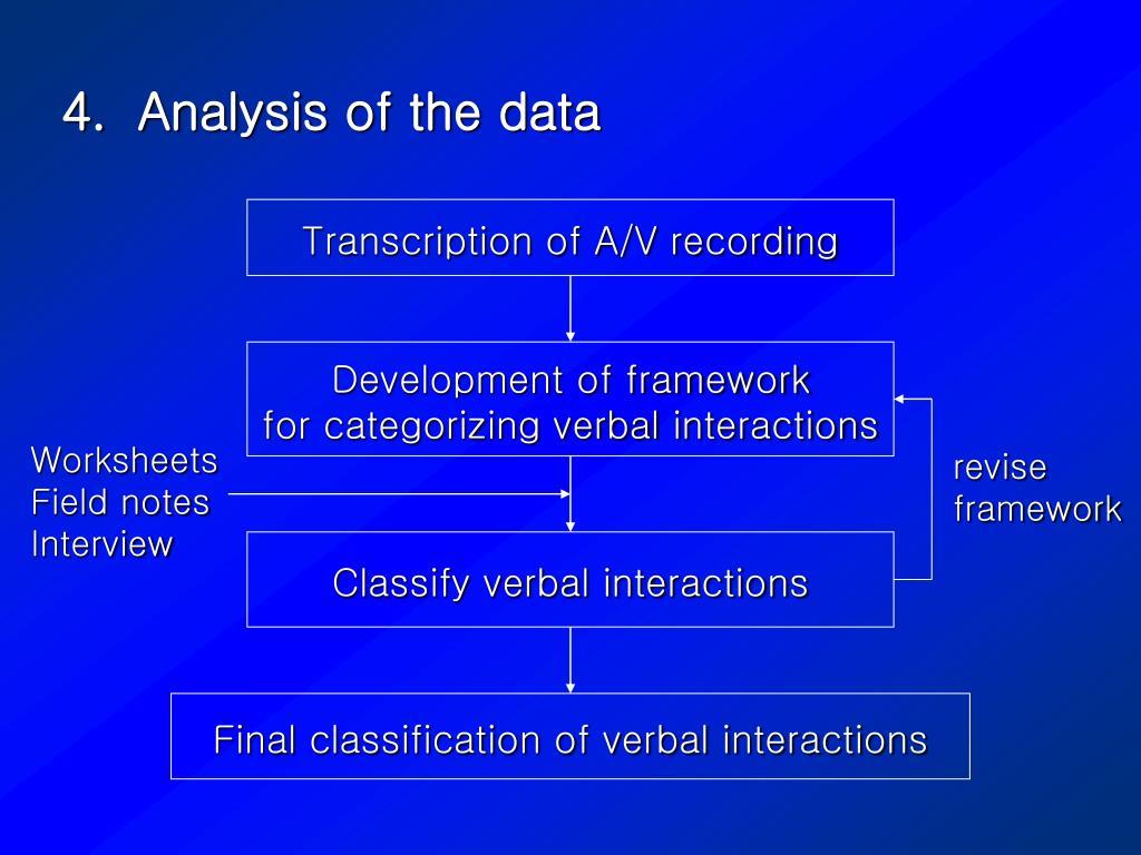 Transcription of A/V recording