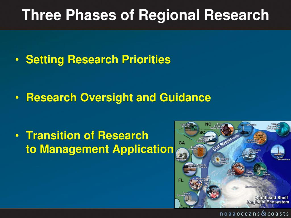 Three Phases of Regional Research