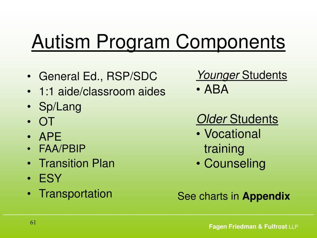 Autism Program Components
