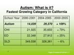 autism what is it fastest growing category in california