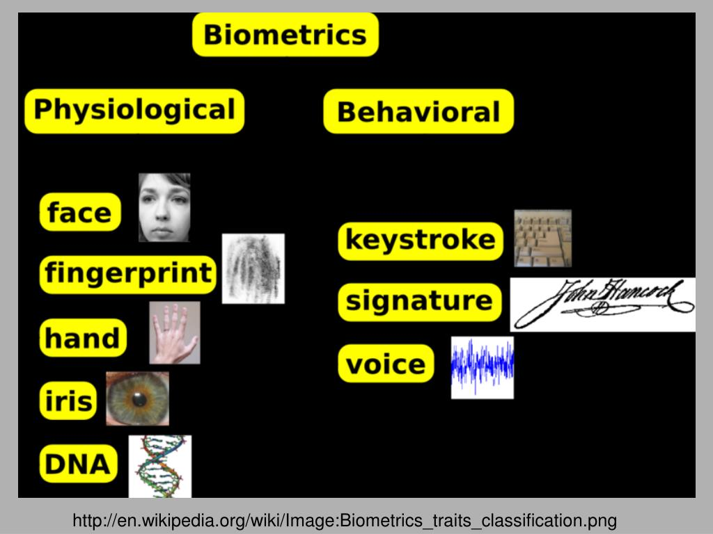 http://en.wikipedia.org/wiki/Image:Biometrics_traits_classification.png