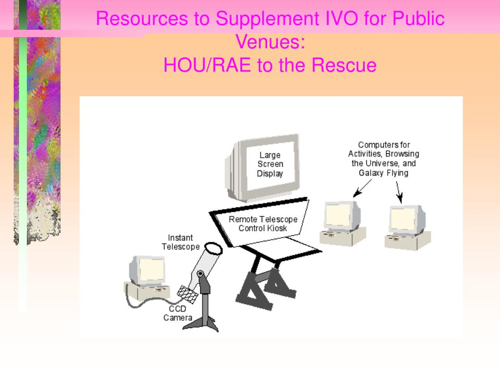 Resources to Supplement IVO for Public Venues: