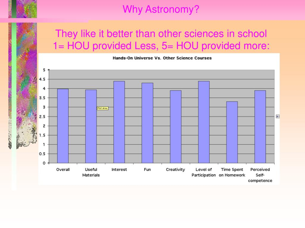 Why Astronomy?