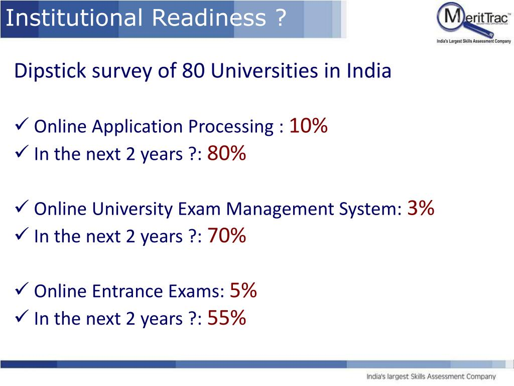 Institutional Readiness ?