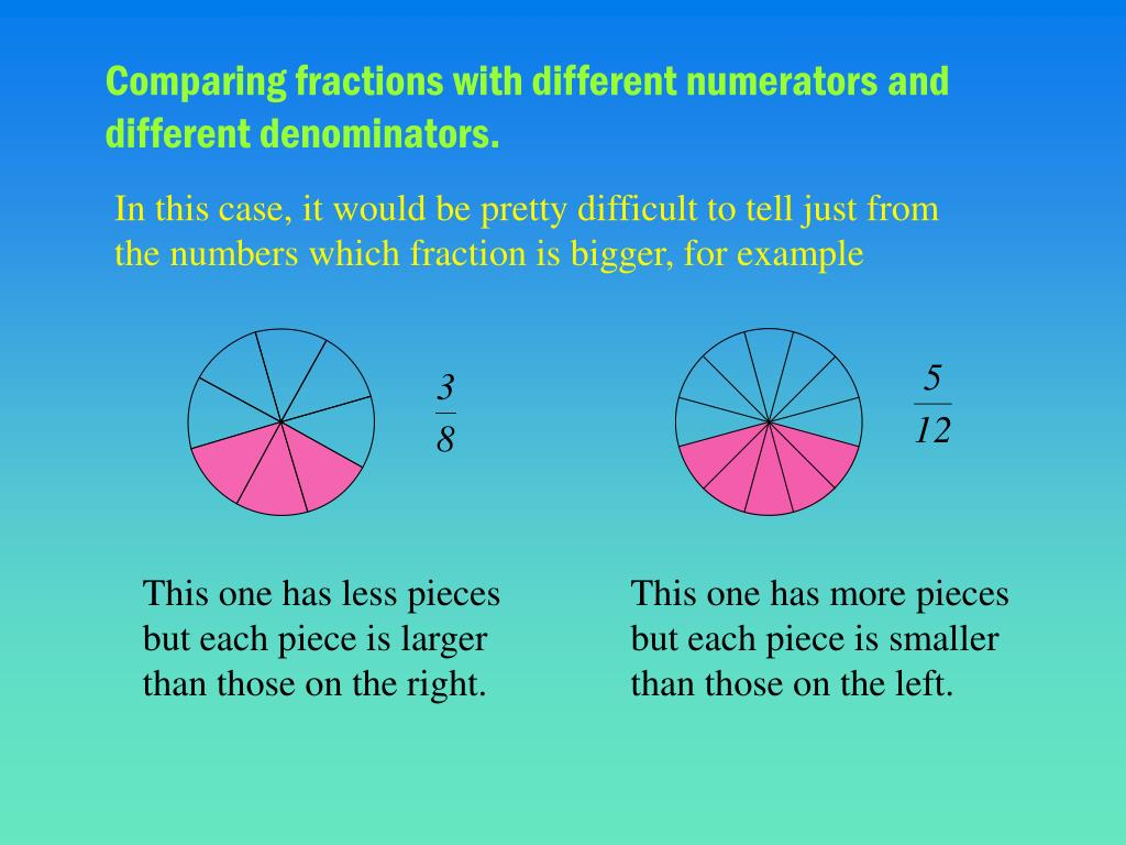 Comparing fractions with different numerators and different denominators.