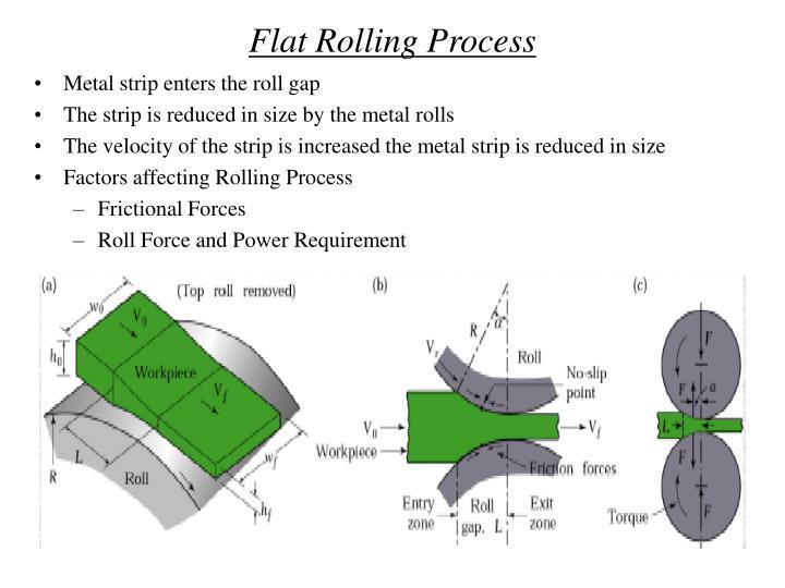 Flat Rolling Process