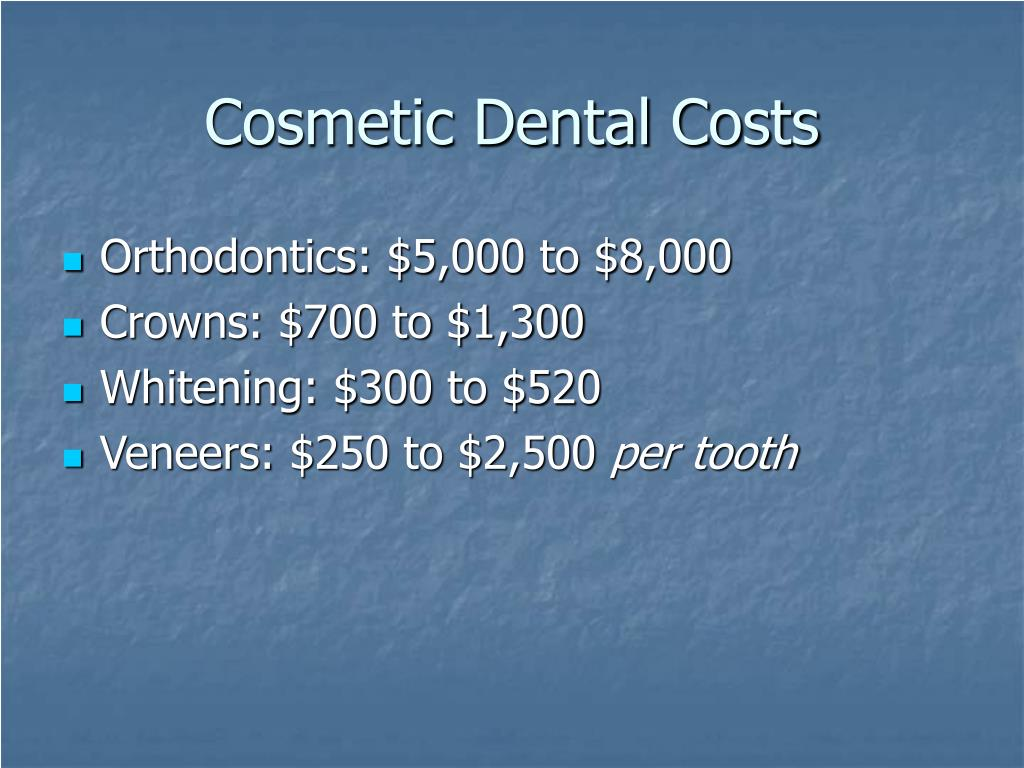 Cosmetic Dental Costs