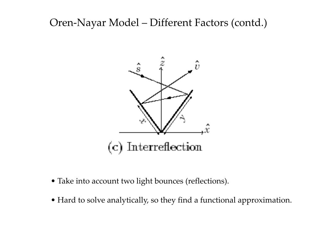 Oren-Nayar Model – Different Factors (contd.)