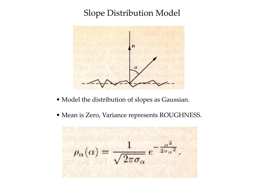 Slope Distribution Model