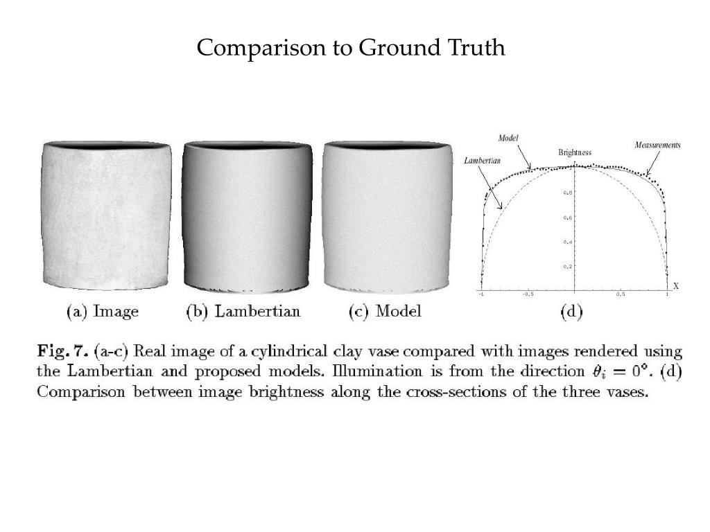 Comparison to Ground Truth