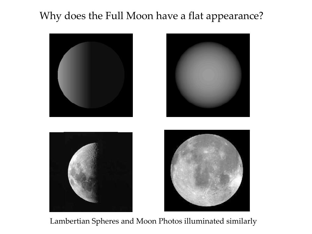 Why does the Full Moon have a flat appearance?