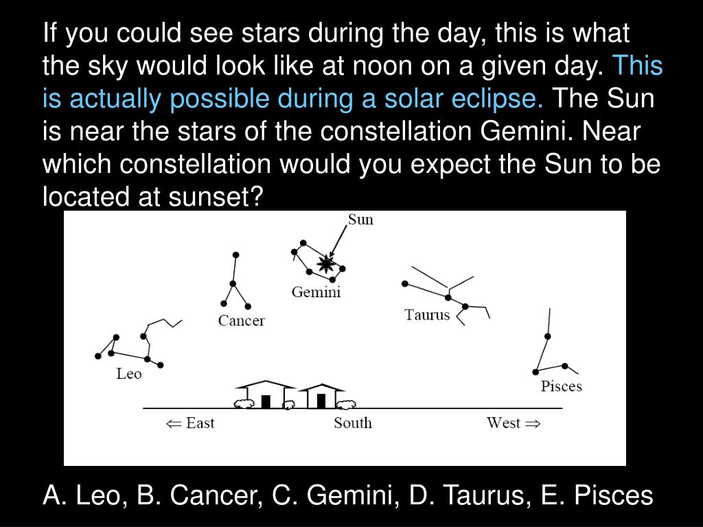 If you could see stars during the day, this is what the sky would look like at noon on a given day.